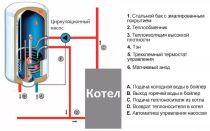 Что такое бойлер косвенного нагрева и как он работает