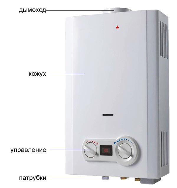 внешнее устройство газовой колонки