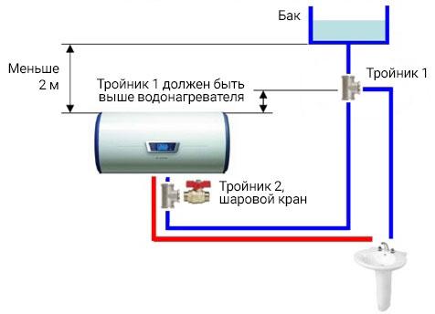 схема подключения водонагревателя для автономного водоснабжения